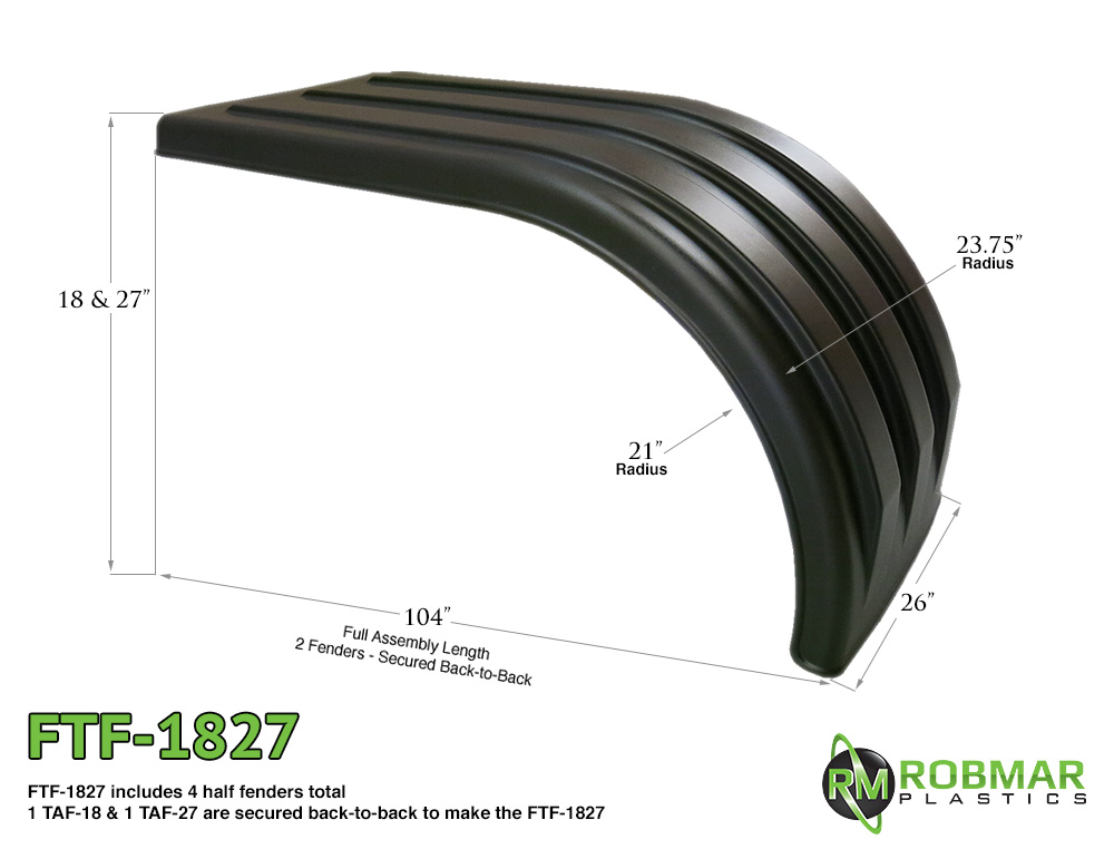 FTF-1827 | Full Tandem Poly Fender Pair